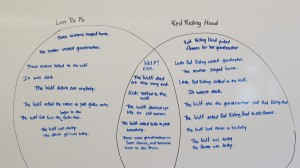 Social skills hands full of grass little red riding hood and lon po po a venn diagram ccuart Image collections